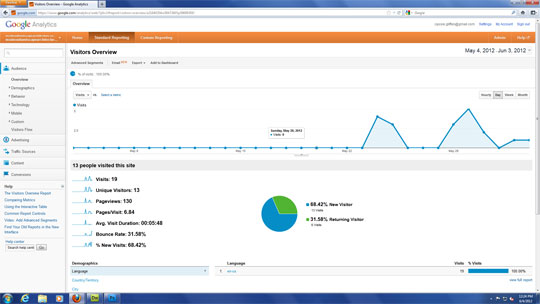google-analytics_2